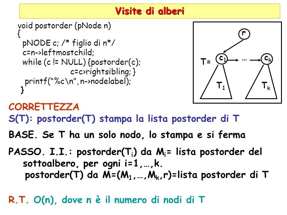 Visite di alberi void postorder (pNode n) { pNODE c; /* figlio di n*/ c=n->leftmostchild; while (c != NULL) {postorder(c); c=c>rightsibling; } printf(%c\n, n->nodelabel); } CORRETTEZZA S(T): postorder(T) stampa la lista postorder di T BASE.