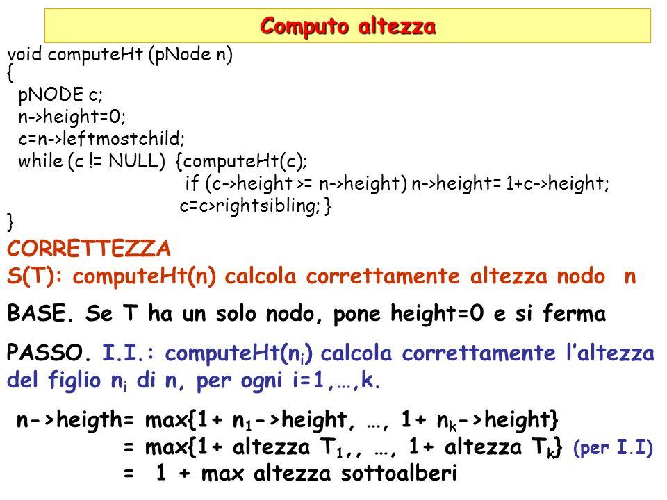 Computo altezza void computeHt (pNode n) { pNODE c; n->height=0; c=n->leftmostchild; while (c != NULL) {computeHt(c); if (c->height >= n->height) n->height= 1+c->height; c=c>rightsibling; } } CORRETTEZZA S(T): computeHt(n) calcola correttamente altezza nodo n BASE.