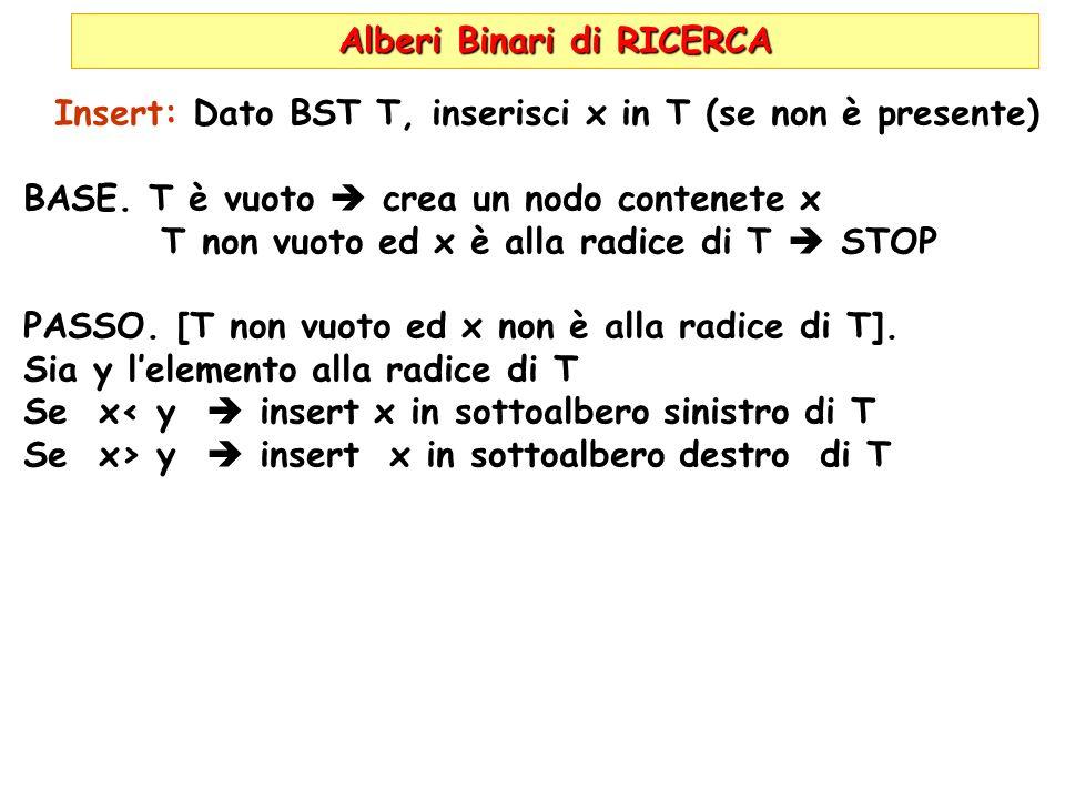 Alberi Binari di RICERCA Insert: Dato BST T, inserisci x in T (se non è presente) BASE.