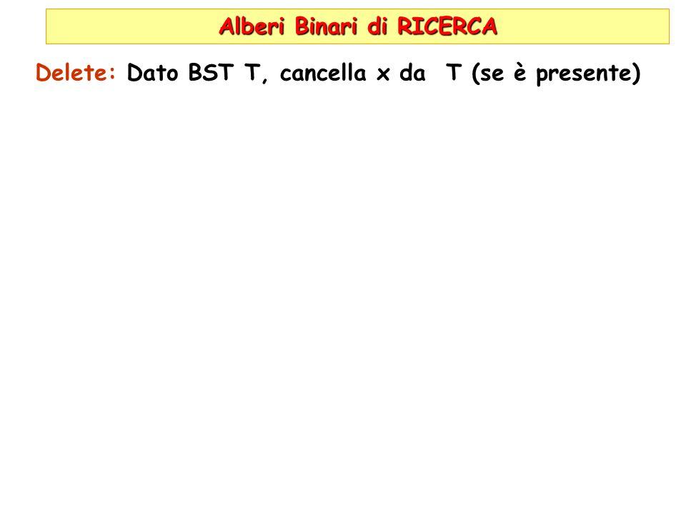 Alberi Binari di RICERCA Delete: Dato BST T, cancella x da T (se è presente)