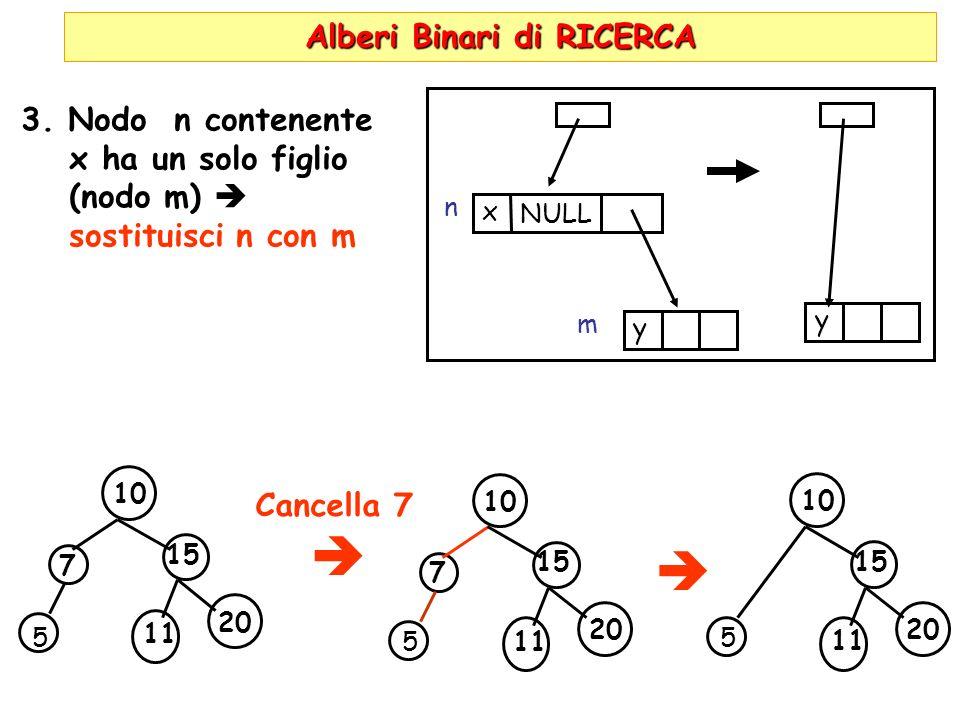 Alberi Binari di RICERCA 3.