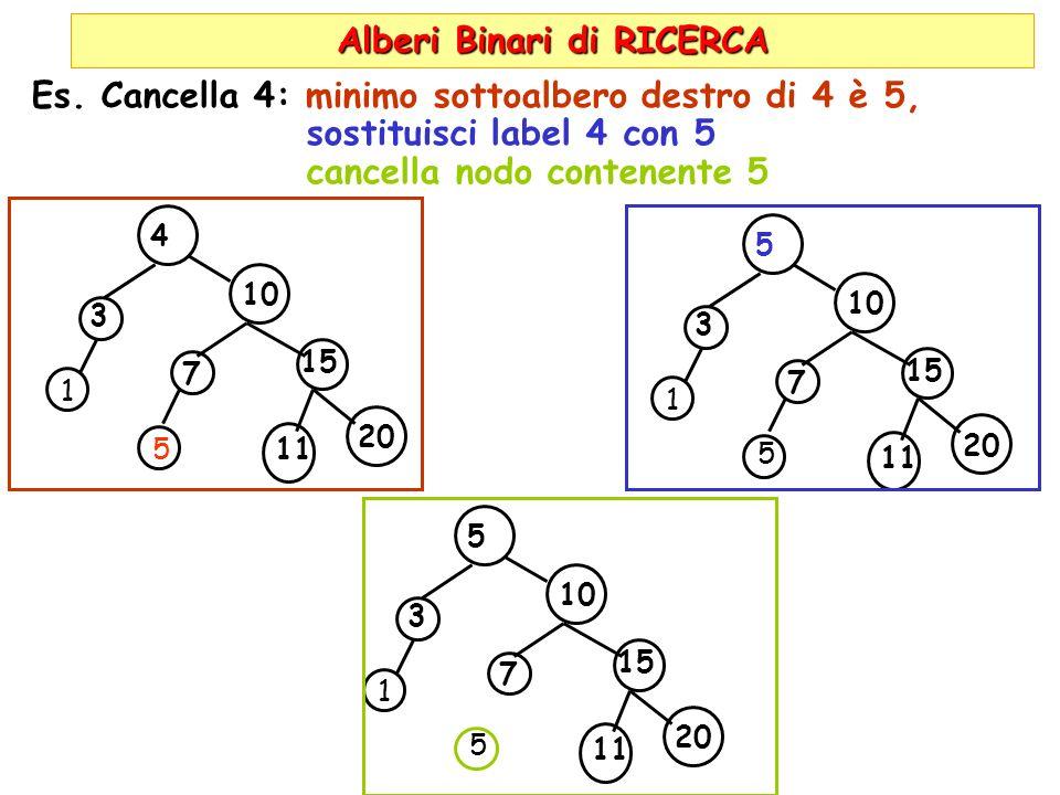 Alberi Binari di RICERCA Es.