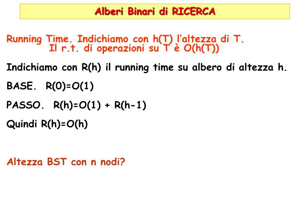 Alberi Binari di RICERCA Running Time. Indichiamo con h(T) laltezza di T.