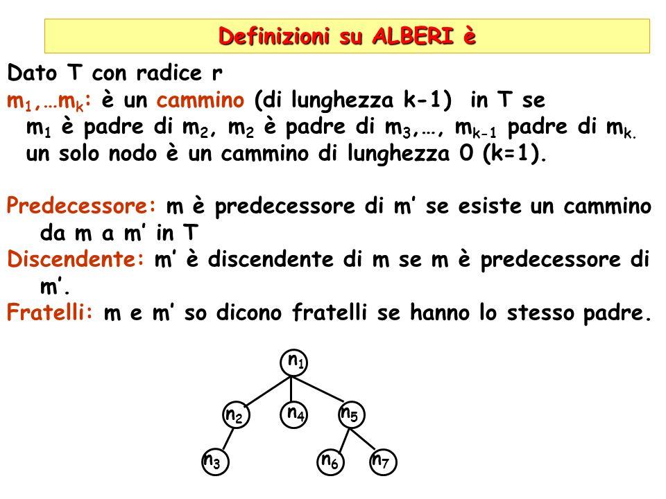 Definizioni su ALBERI è Sottoalbero con radice n: albero formato dal nodo n con tutti i suoi discendenti n1n1 n2n2 n3n3 n4n4 n5n5 n 6 n7n7