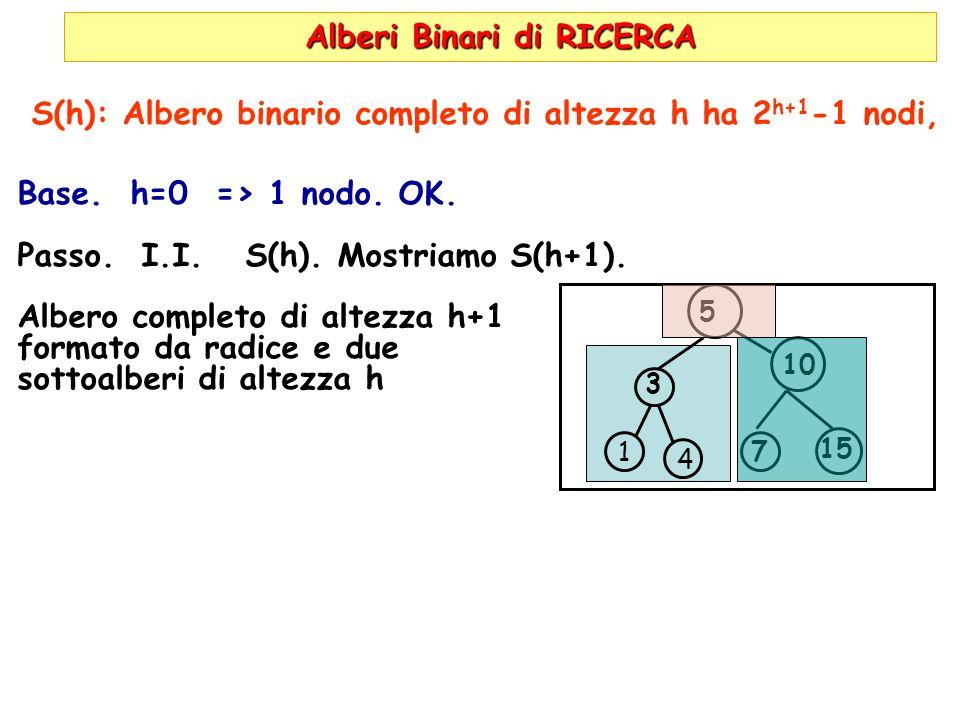 Alberi Binari di RICERCA S(h): Albero binario completo di altezza h ha 2 h+1 -1 nodi, Base.