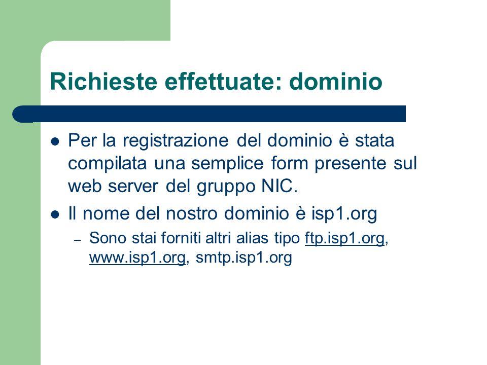 Richieste effettuate: dominio Per la registrazione del dominio è stata compilata una semplice form presente sul web server del gruppo NIC. Il nome del