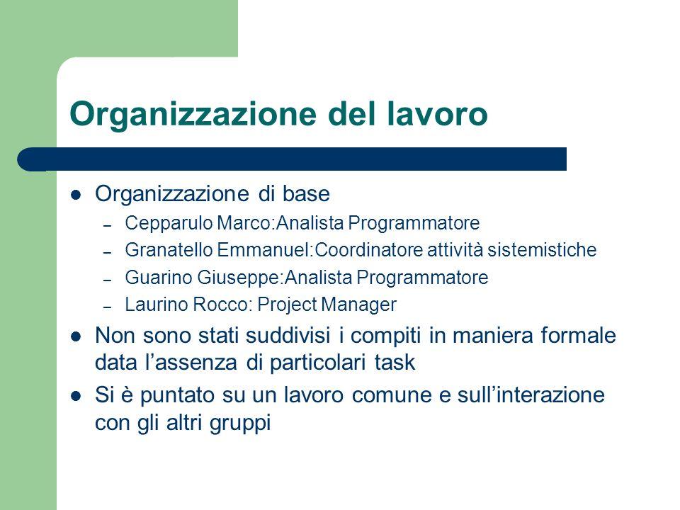 Organizzazione del lavoro Organizzazione di base – Cepparulo Marco:Analista Programmatore – Granatello Emmanuel:Coordinatore attività sistemistiche –