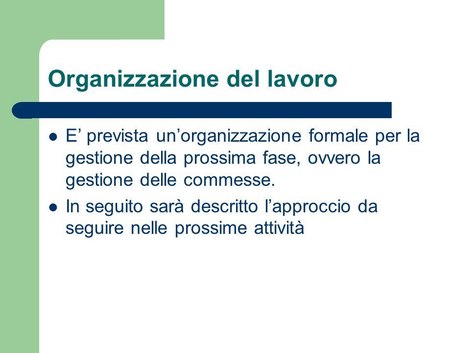 Organizzazione del lavoro E prevista unorganizzazione formale per la gestione della prossima fase, ovvero la gestione delle commesse. In seguito sarà