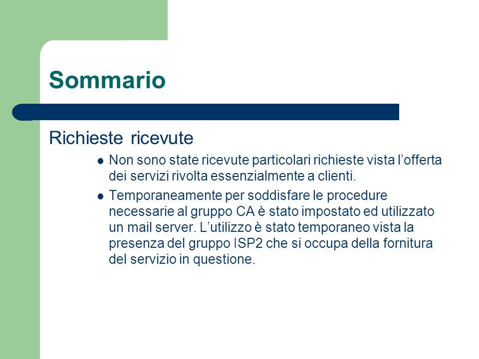 Servizi richiesti: registrazione dominio La registrazione del dominio viene fornita dal gruppo NIC.