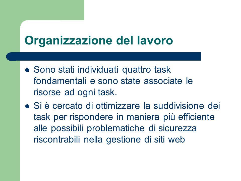 Organizzazione del lavoro Sono stati individuati quattro task fondamentali e sono state associate le risorse ad ogni task.