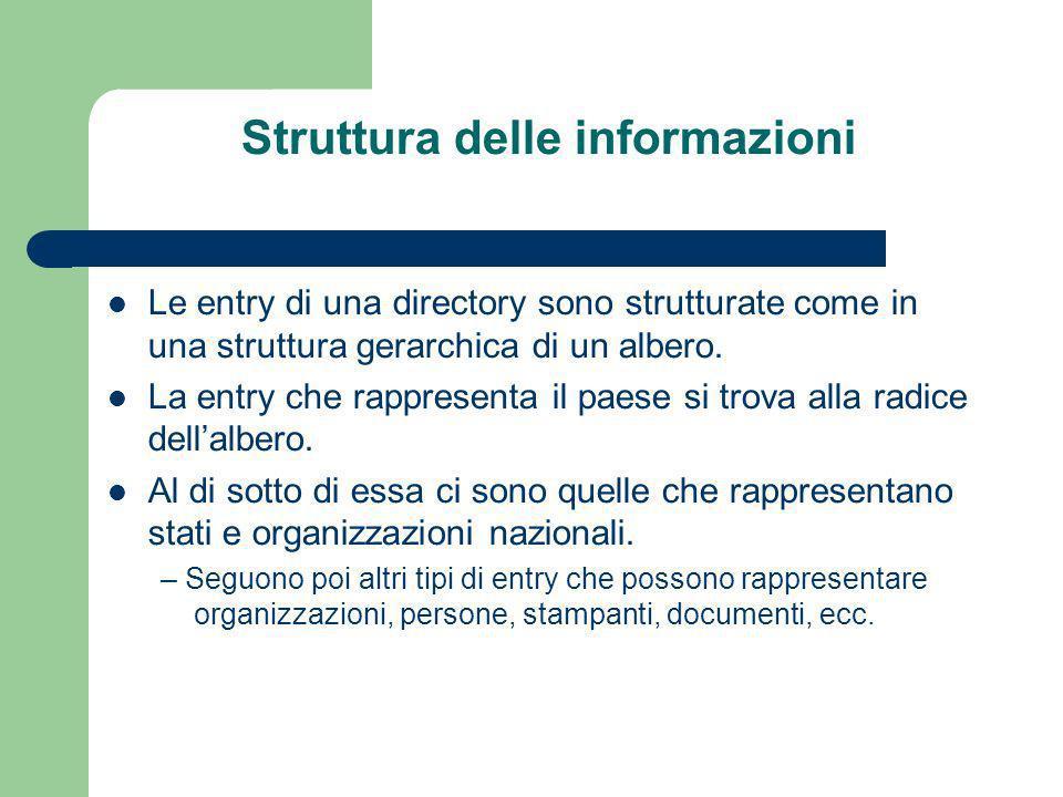 Struttura delle informazioni Le entry di una directory sono strutturate come in una struttura gerarchica di un albero.