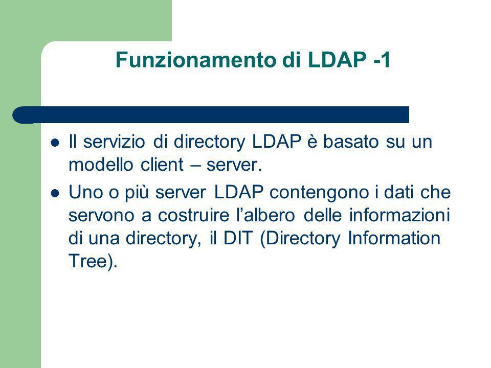 Funzionamento di LDAP -1 Il servizio di directory LDAP è basato su un modello client – server.