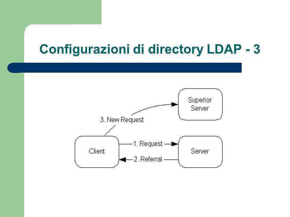 Configurazioni di directory LDAP - 3