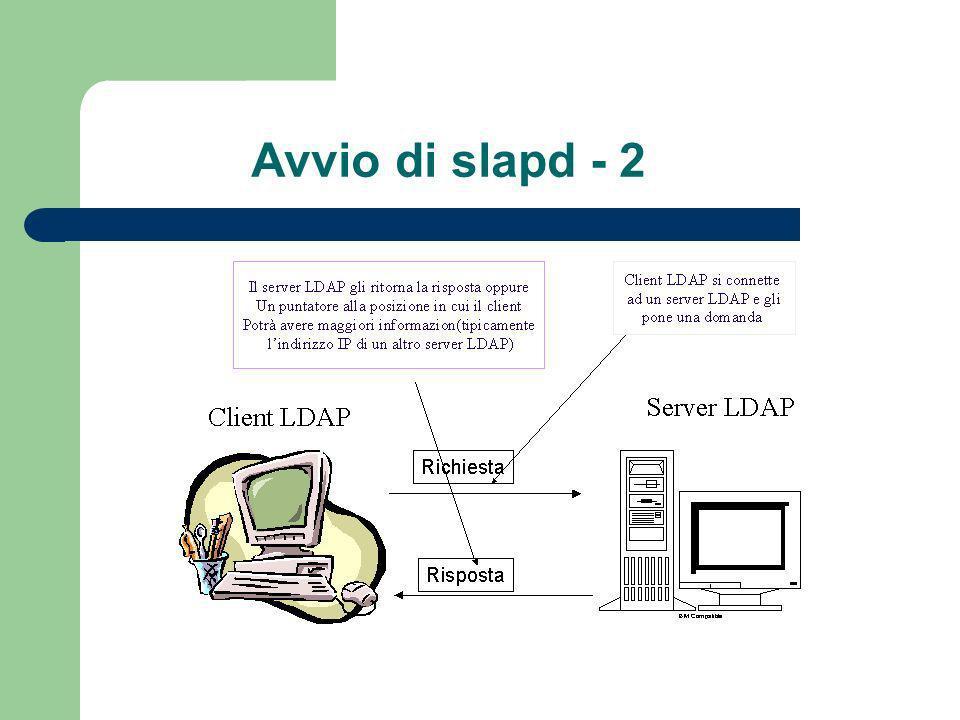Avvio di slapd - 2