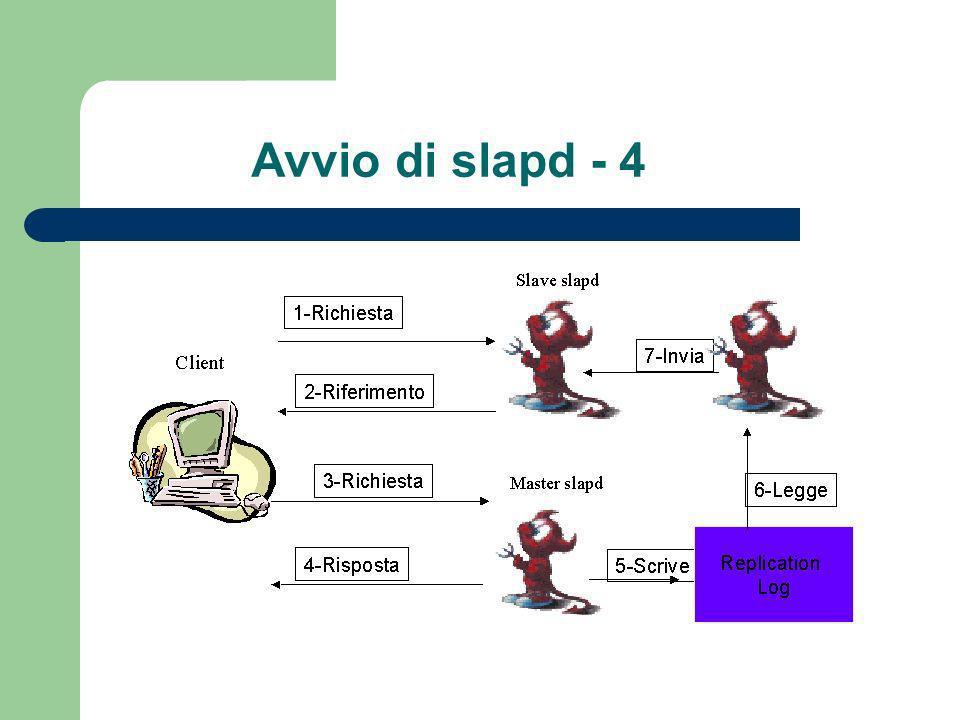 Avvio di slapd - 4