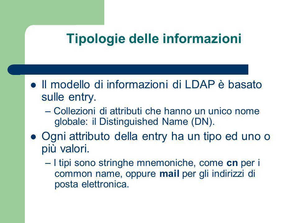Tipologie delle informazioni Il modello di informazioni di LDAP è basato sulle entry.