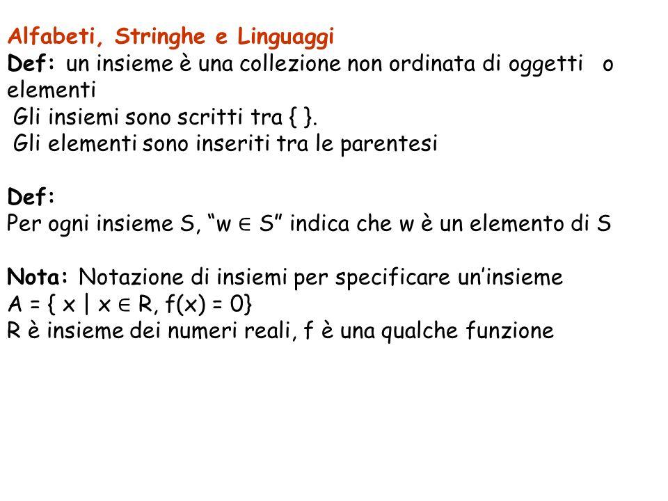 Alfabeti, Stringhe e Linguaggi Def: un insieme è una collezione non ordinata di oggetti o elementi Gli insiemi sono scritti tra { }.