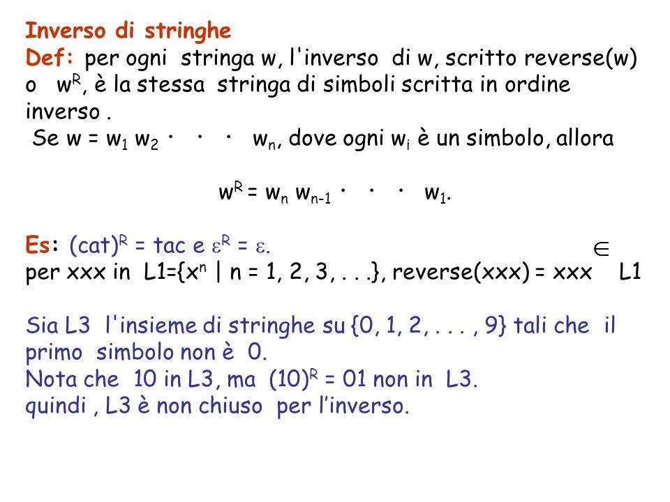 Inverso di stringhe Def: per ogni stringa w, l'inverso di w, scritto reverse(w) o w R, è la stessa stringa di simboli scritta in ordine inverso. Se w