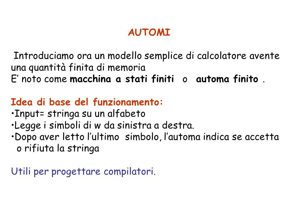 AUTOMI Introduciamo ora un modello semplice di calcolatore avente una quantità finita di memoria E noto come macchina a stati finiti o automa finito.