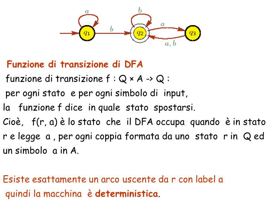 Funzione di transizione di DFA funzione di transizione f : Q × A -> Q : per ogni stato e per ogni simbolo di input, la funzione f dice in quale stato spostarsi.