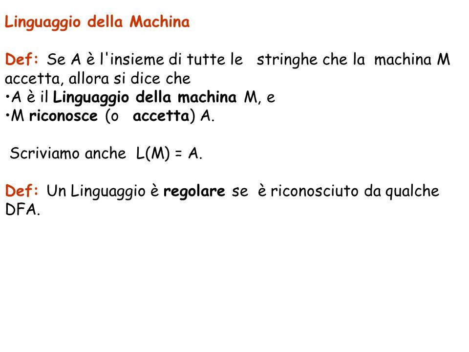 Linguaggio della Machina Def: Se A è l insieme di tutte le stringhe che la machina M accetta, allora si dice che A è il Linguaggio della machina M, e M riconosce (o accetta) A.