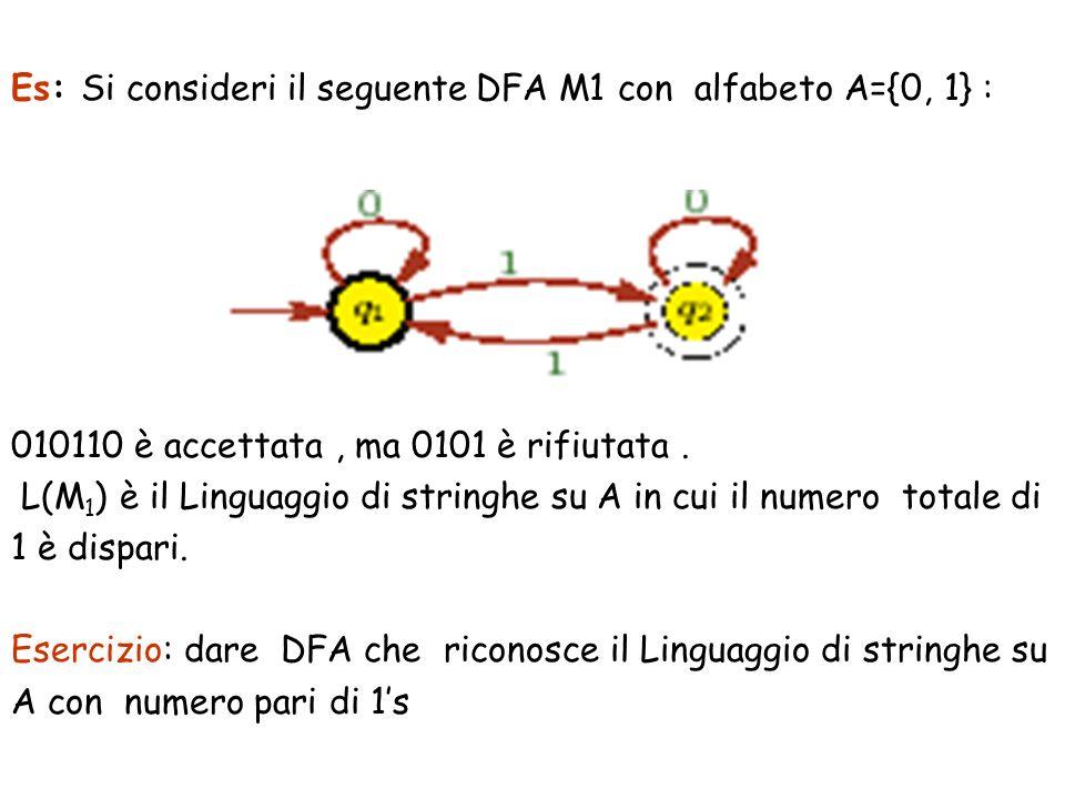 Es: Si consideri il seguente DFA M1 con alfabeto A={0, 1} : 010110 è accettata, ma 0101 è rifiutata. L(M 1 ) è il Linguaggio di stringhe su A in cui i