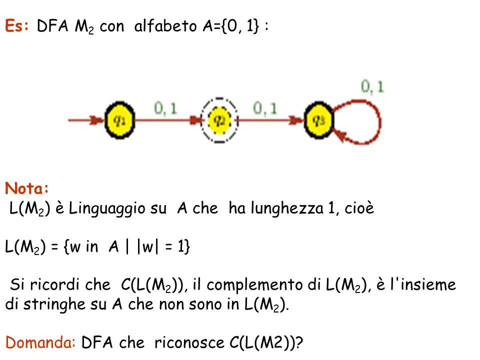 Es: DFA M 2 con alfabeto A={0, 1} : Nota: L(M 2 ) è Linguaggio su A che ha lunghezza 1, cioè L(M 2 ) = {w in A | |w| = 1} Si ricordi che C(L(M 2 )), il complemento di L(M 2 ), è l insieme di stringhe su A che non sono in L(M 2 ).