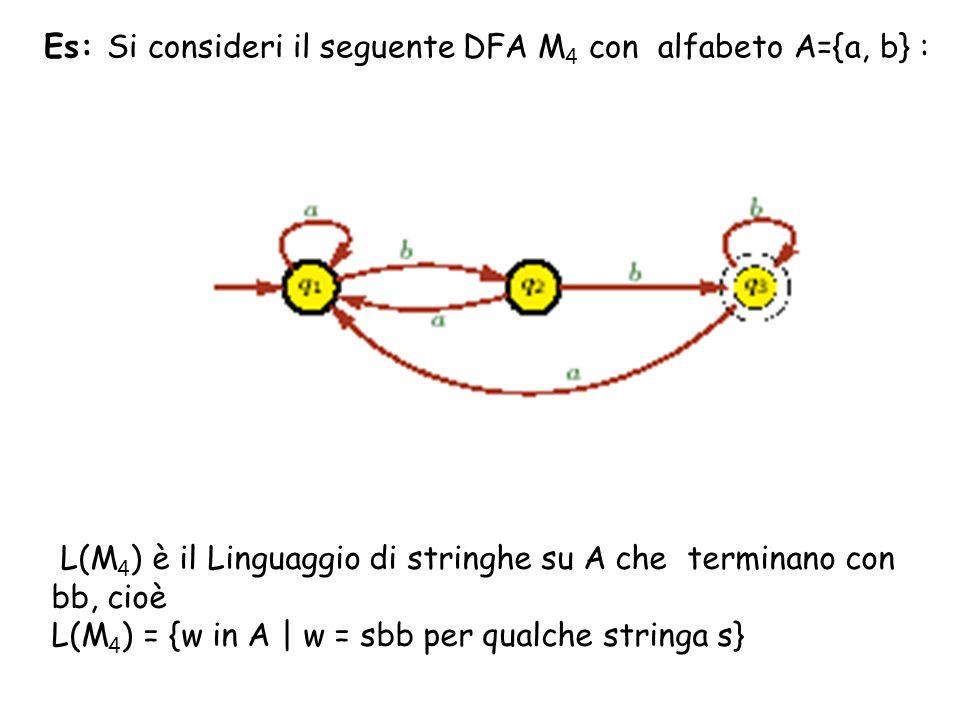 Es: Si consideri il seguente DFA M 4 con alfabeto A={a, b} : L(M 4 ) è il Linguaggio di stringhe su A che terminano con bb, cioè L(M 4 ) = {w in A | w = sbb per qualche stringa s}