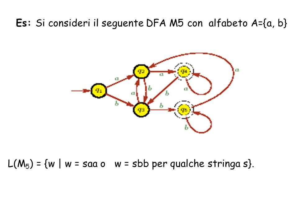 Es: Si consideri il seguente DFA M5 con alfabeto A={a, b} L(M 5 ) = {w | w = saa o w = sbb per qualche stringa s}.