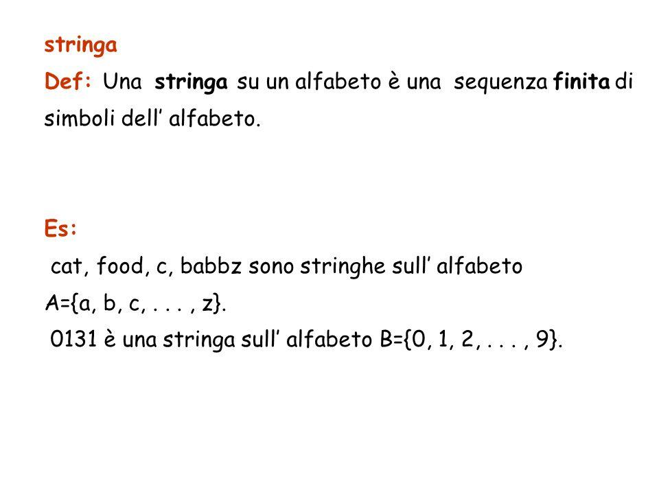 stringa Def: Una stringa su un alfabeto è una sequenza finita di simboli dell alfabeto. Es: cat, food, c, babbz sono stringhe sull alfabeto A={a, b, c