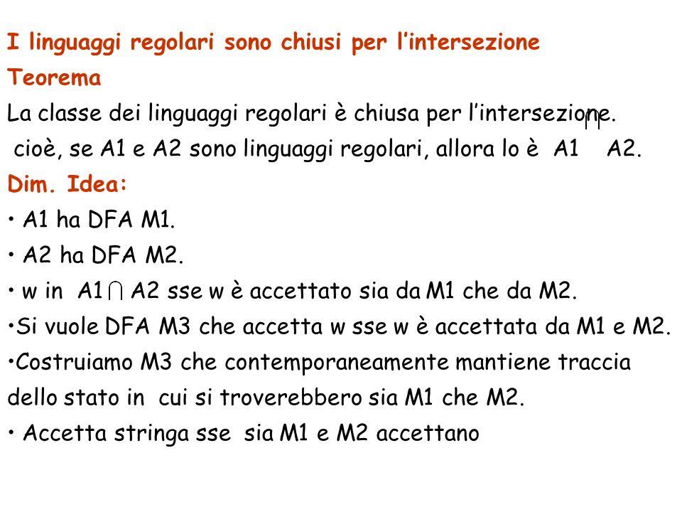 I linguaggi regolari sono chiusi per lintersezione Teorema La classe dei linguaggi regolari è chiusa per lintersezione. cioè, se A1 e A2 sono linguagg