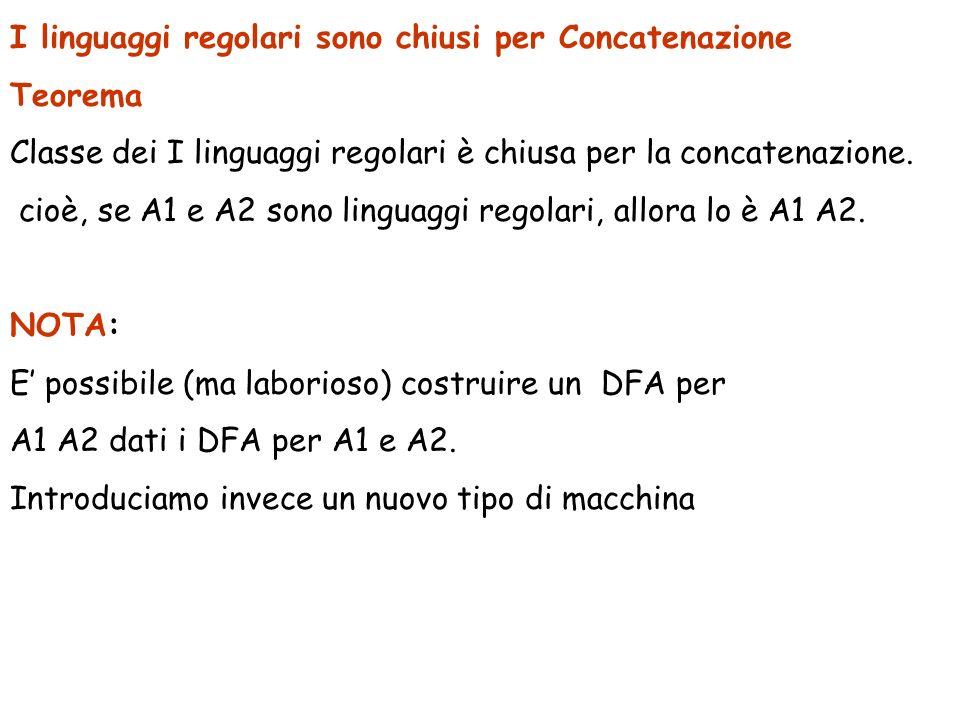 I linguaggi regolari sono chiusi per Concatenazione Teorema Classe dei I linguaggi regolari è chiusa per la concatenazione. cioè, se A1 e A2 sono ling