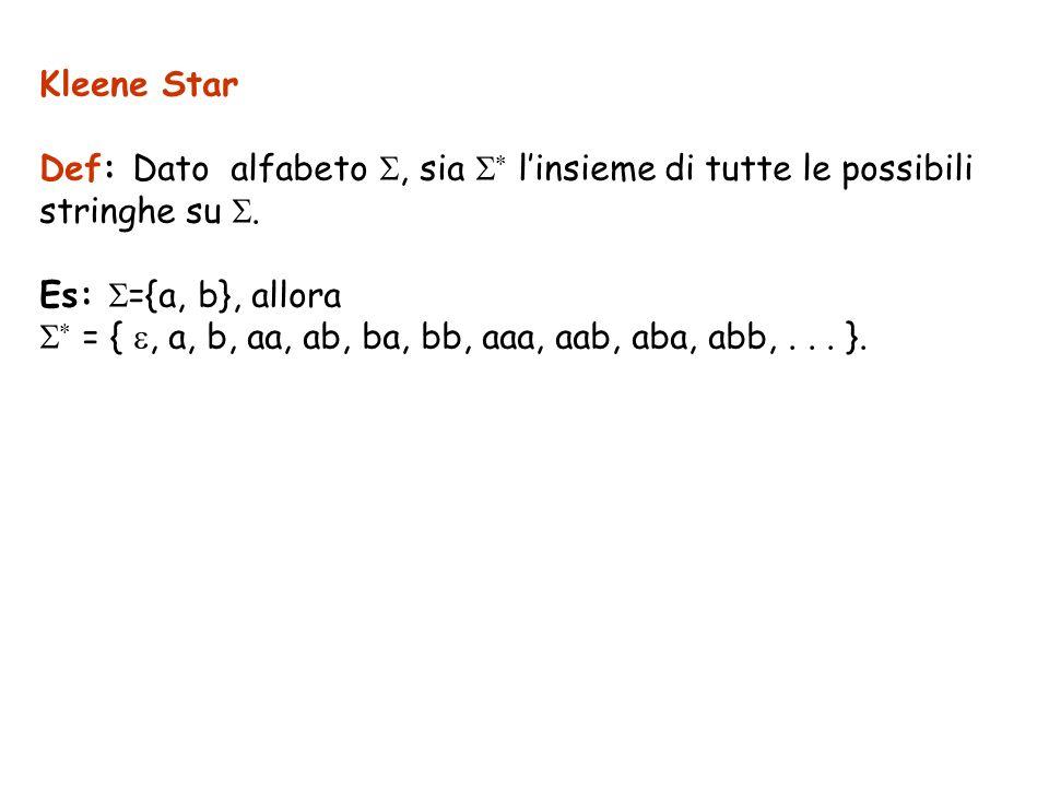 Kleene Star Def: Dato alfabeto, sia linsieme di tutte le possibili stringhe su. Es: ={a, b}, allora = {, a, b, aa, ab, ba, bb, aaa, aab, aba, abb,...