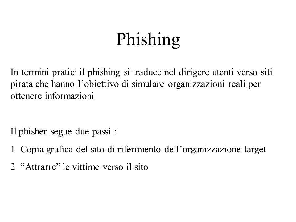Phishing In termini pratici il phishing si traduce nel dirigere utenti verso siti pirata che hanno lobiettivo di simulare organizzazioni reali per ottenere informazioni Il phisher segue due passi : 1 Copia grafica del sito di riferimento dellorganizzazione target 2 Attrarre le vittime verso il sito