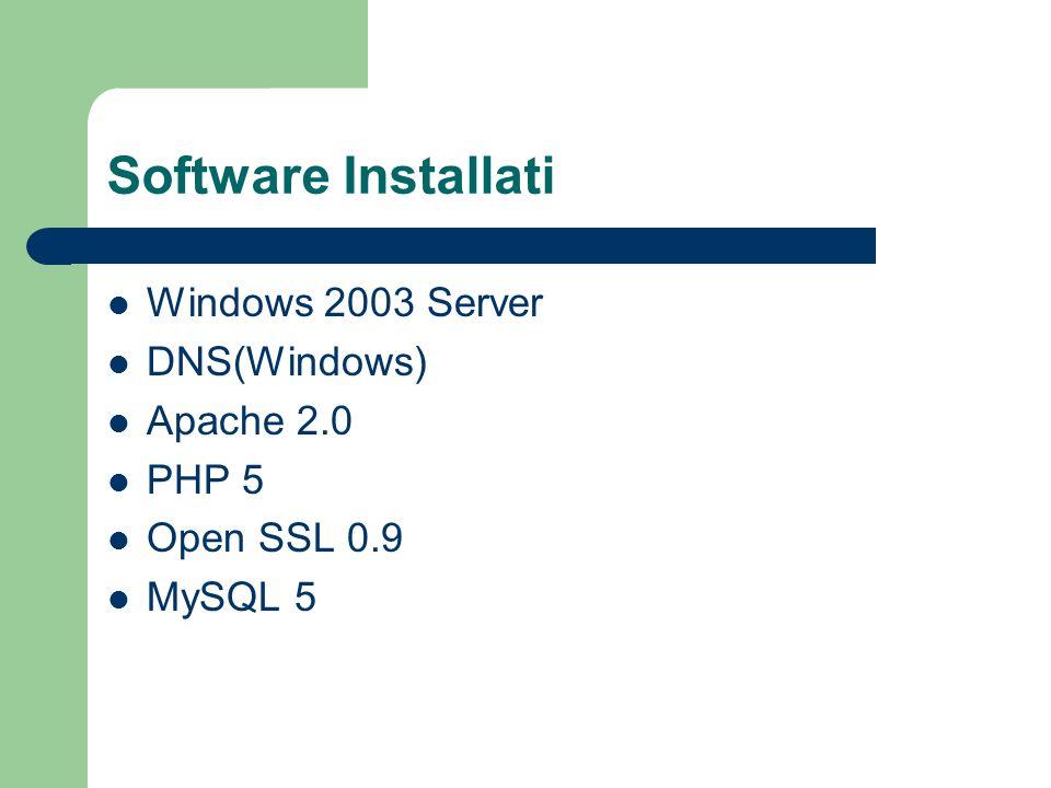 Windows 2003 Server Mai utilizzato in questo corso Problematiche di software largamente utilizzati per linux Confrontare prestazioni linux e Windows 2003 Server