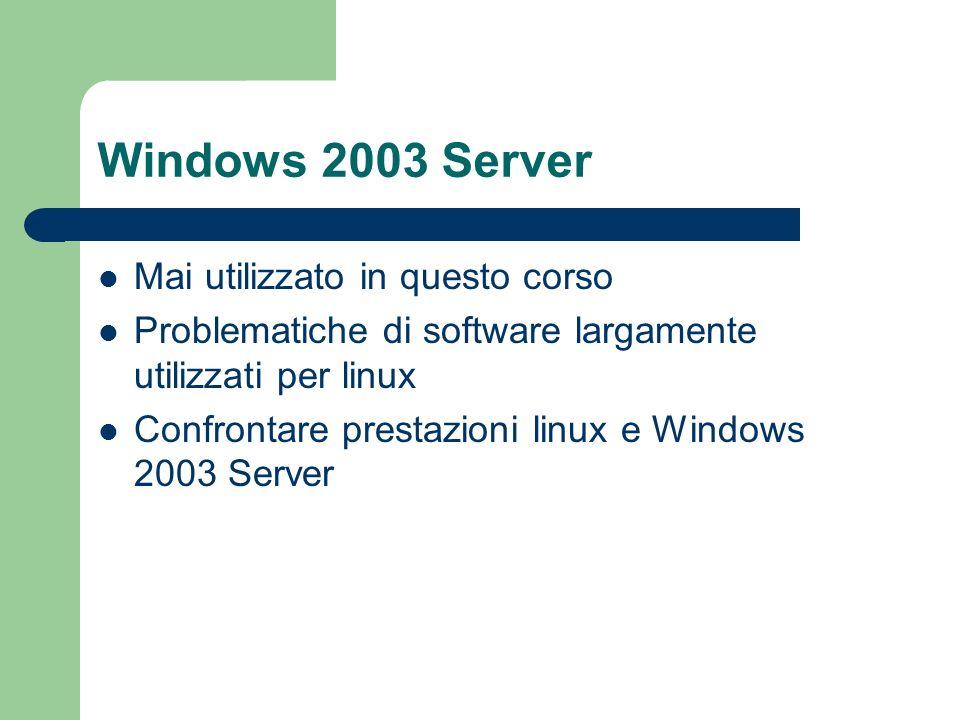 Windows 2003 Server Mai utilizzato in questo corso Problematiche di software largamente utilizzati per linux Confrontare prestazioni linux e Windows 2