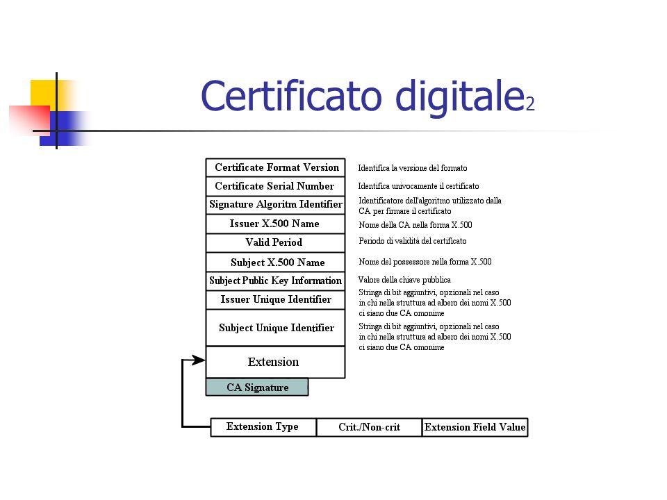 Certificato digitale 2