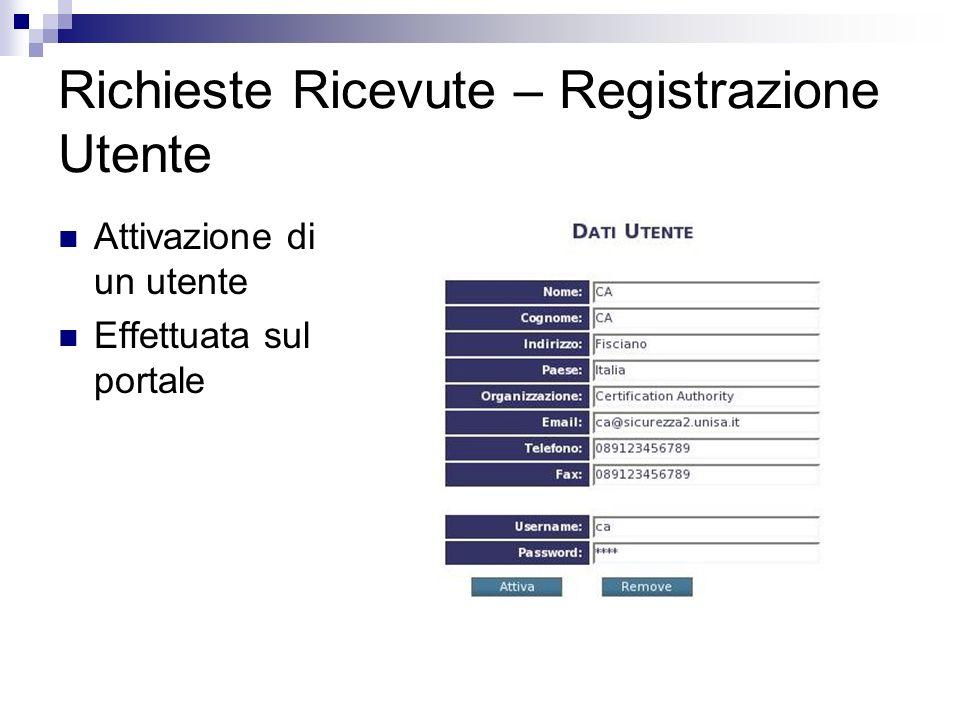 Richieste Ricevute – Registrazione Utente Attivazione di un utente Effettuata sul portale
