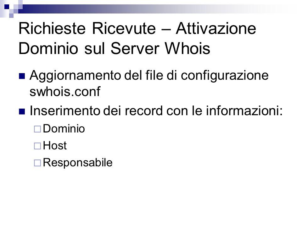 Richieste Ricevute – Attivazione Dominio sul Server Whois Aggiornamento del file di configurazione swhois.conf Inserimento dei record con le informazi