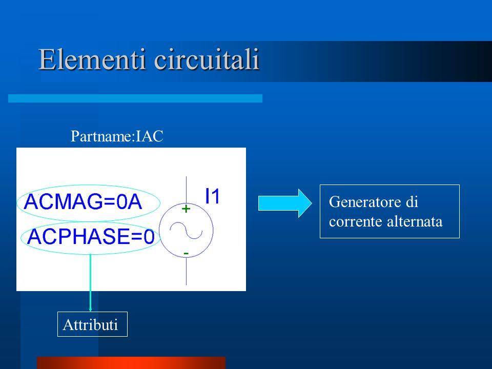 Elementi circuitali Generatore di corrente alternata Partname:IAC Attributi