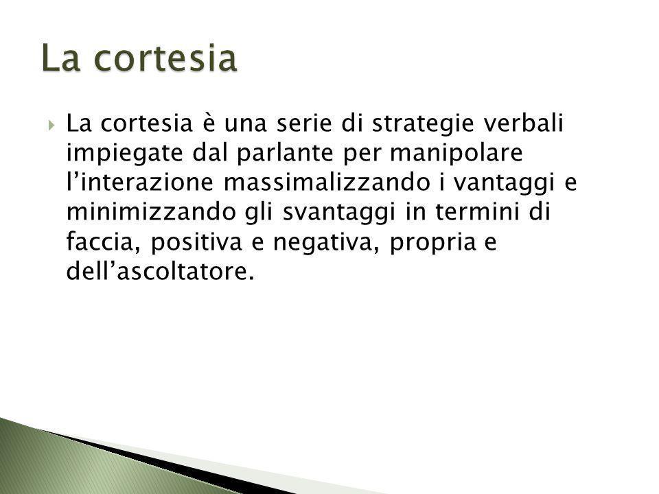 Esempi di cortesia positiva: Complimenti Offerte di aiuto Promesse Esempi di cortesia negativa: Scuse pp.