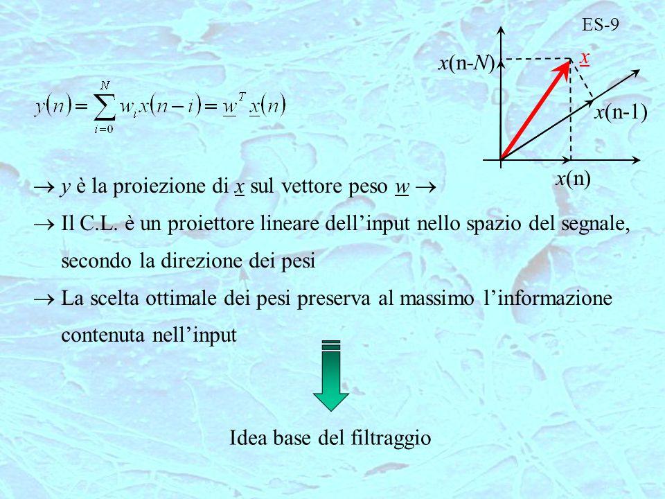 ES-9 y è la proiezione di x sul vettore peso w Il C.L. è un proiettore lineare dellinput nello spazio del segnale, secondo la direzione dei pesi La sc