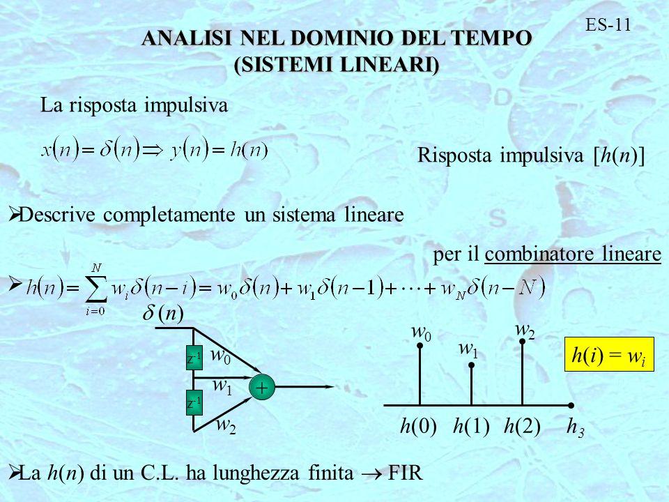 ES-11 ANALISI NEL DOMINIO DEL TEMPO (SISTEMI LINEARI) La risposta impulsiva Risposta impulsiva [h(n)] Descrive completamente un sistema lineare per il