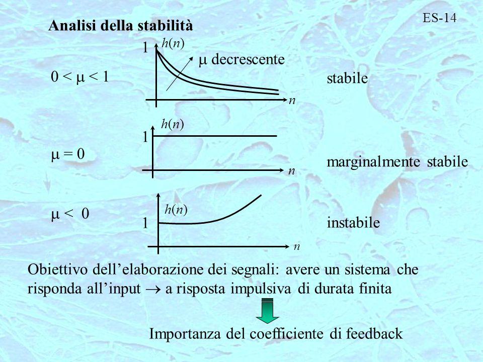 ES-14 Analisi della stabilità 0 < < 1 stabile = 0 1 h(n)h(n) decrescente n 1 h(n)h(n) n marginalmente stabile < 0 1 h(n)h(n) n instabile Obiettivo del