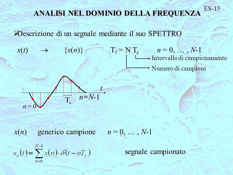 ES-15 ANALISI NEL DOMINIO DELLA FREQUENZA Descrizione di un segnale mediante il suo SPETTRO x(t) {x(n)}T f = N T c n = 0, …, N-1 Intervallo di campion