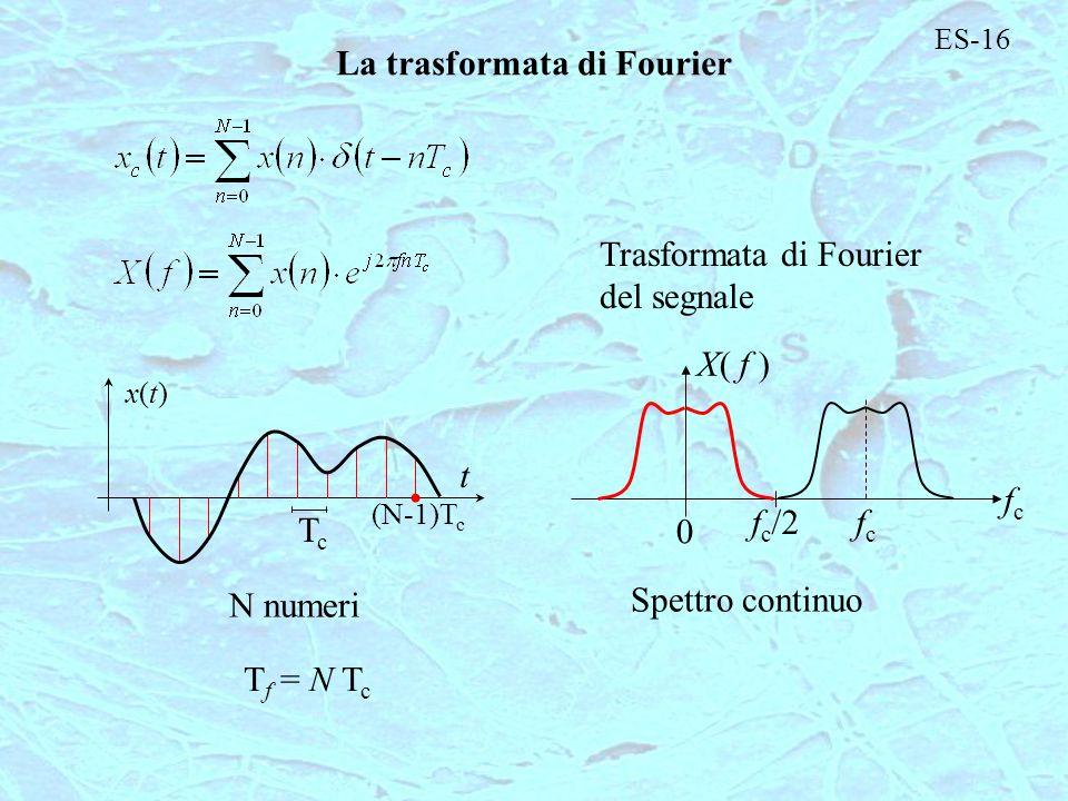 ES-16 La trasformata di Fourier t TcTc (N-1)T c x(t)x(t) fcfc fcfc f c /2 0 X( f ) Spettro continuo T f = N T c Trasformata di Fourier del segnale N n