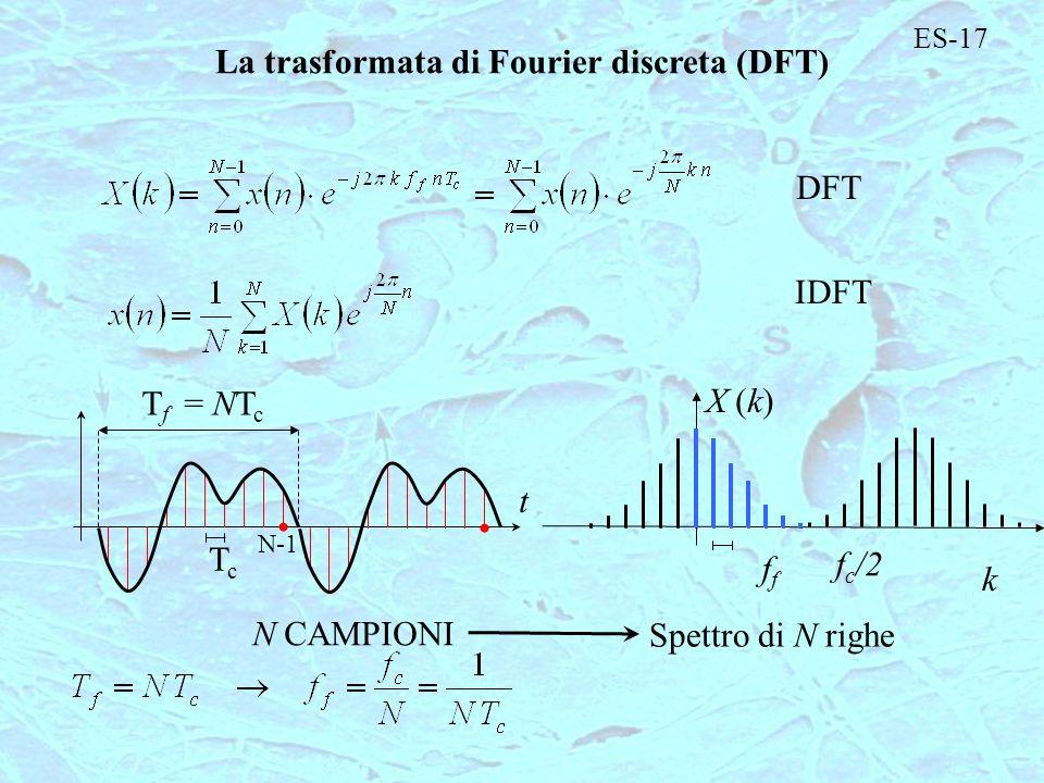 ES-17 La trasformata di Fourier discreta (DFT) DFT IDFT TcTc t N-1 T f = NT c N CAMPIONI X (k) k Spettro di N righe f f c /2