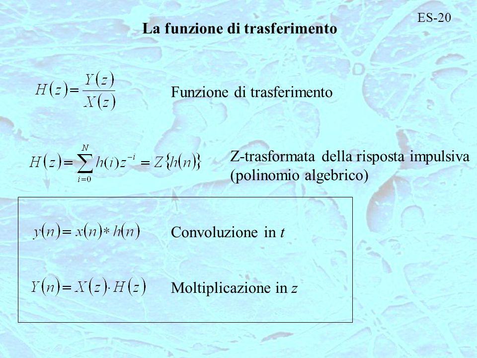 ES-20 La funzione di trasferimento Funzione di trasferimento Z-trasformata della risposta impulsiva (polinomio algebrico) Convoluzione in t Moltiplica