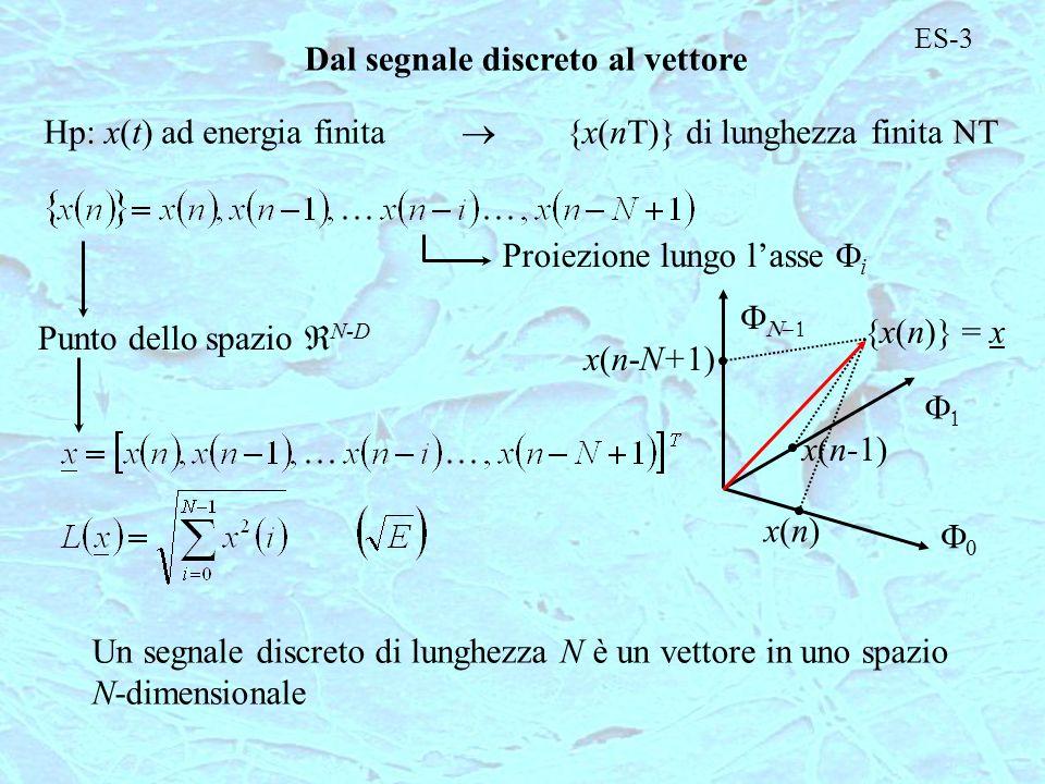ES-3 Dal segnale discreto al vettore Hp: x(t) ad energia finita {x(nT)} di lunghezza finita NT Proiezione lungo lasse i Punto dello spazio N-D Un segn