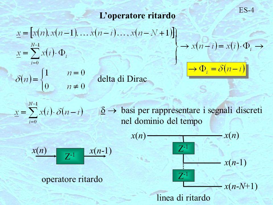 ES-4 Loperatore ritardo delta di Dirac basi per rappresentare i segnali discreti nel dominio del tempo Z -1 x(n)x(n) x(n-1) operatore ritardo Z -1 x(n